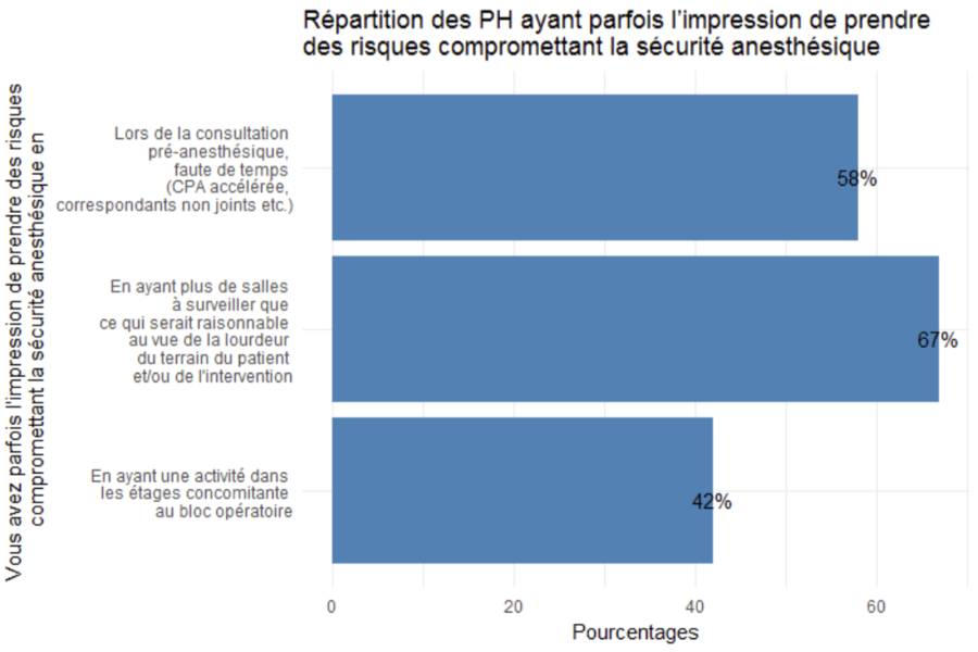 Process and pitfalls in writing information visualization research papers