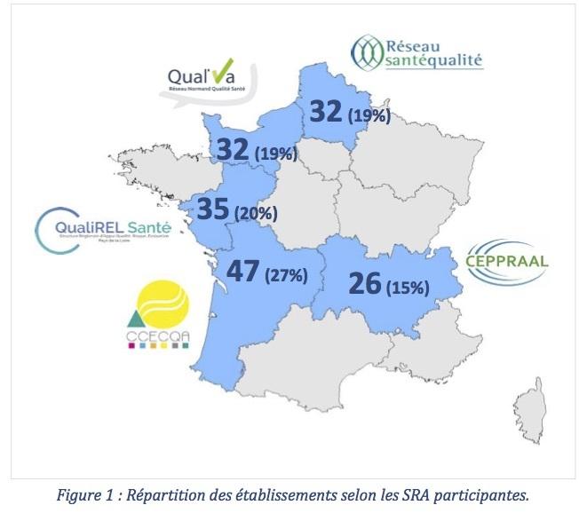 Répartition des 172 établissements participant à la campagne eForap 2016