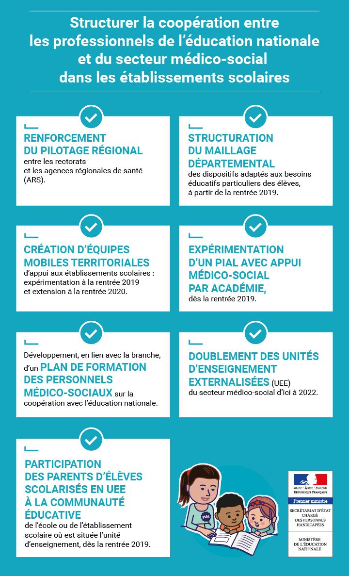 """Les ministères résument les points clés de  la """"coopération renforcée""""."""