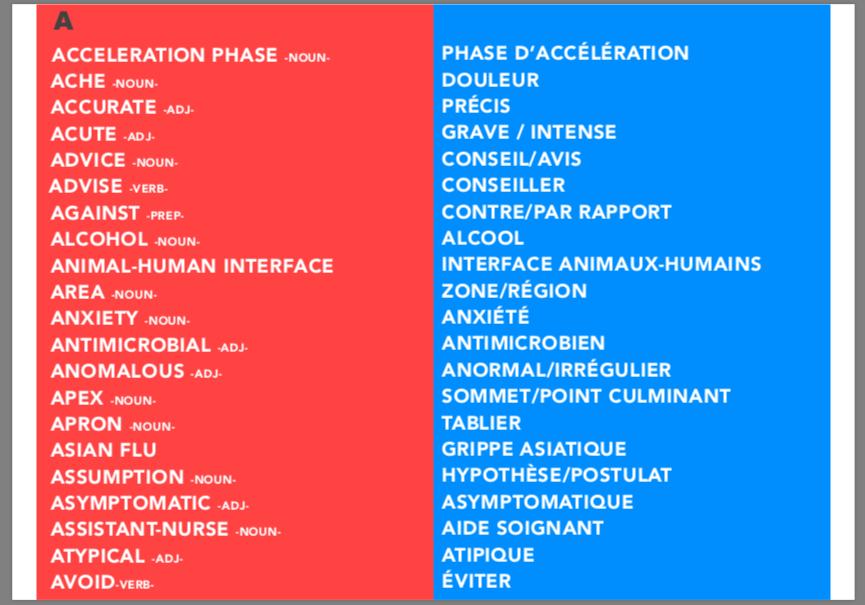 Le lexique traduit les mots les plus utilisés dans les travaux de recherche sur le Covid-19.