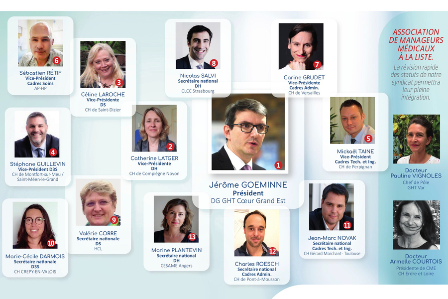Le nouveau bureau national du SMPS aux côtés de son président, Jérôme Goeminne, qui prend la succession de Jérémie Sécher.(SMPS)