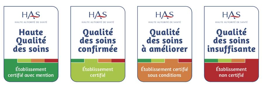 """La décision de certification peut conduire à une mention """"haute qualité des soins"""", une certification, une certification sous conditions ou une non-certification. (HAS)"""